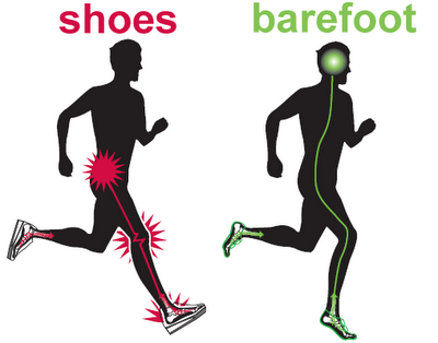 Barefoot vs Shoes